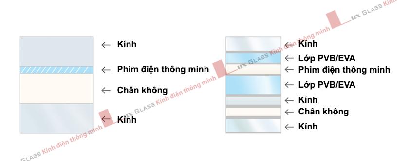 Nguyen-ly-kinh-dien-thong-minh